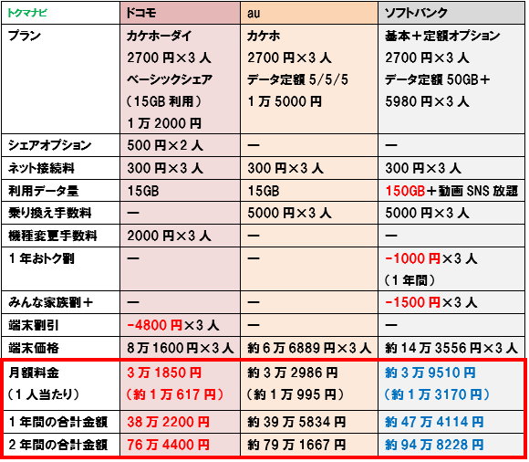 f:id:dragon_post:20180921035016p:plain