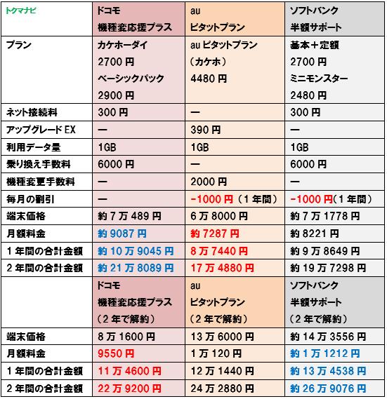 f:id:dragon_post:20180921035130p:plain
