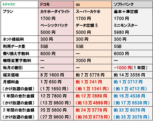 f:id:dragon_post:20180921035332p:plain