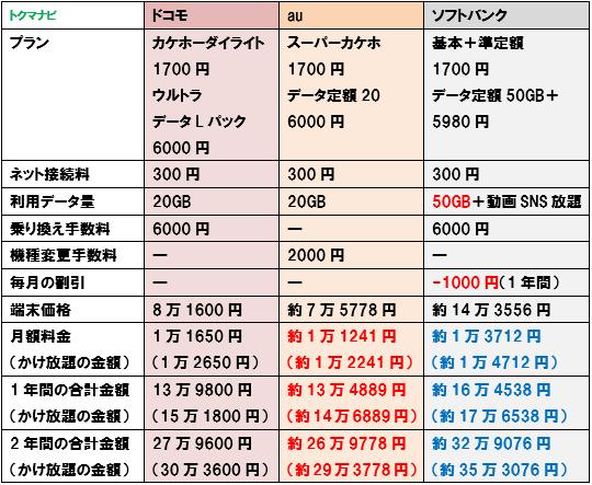 f:id:dragon_post:20180921035436p:plain