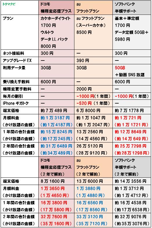 f:id:dragon_post:20180921035456p:plain