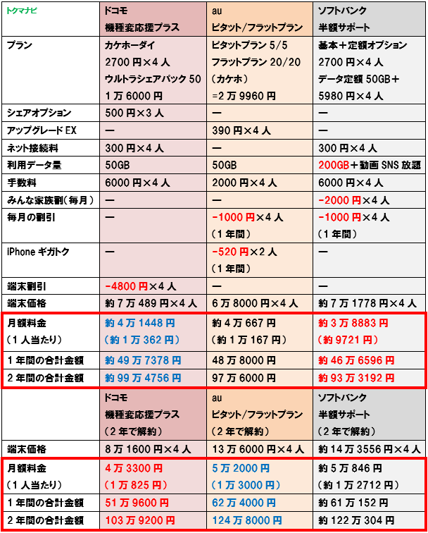 f:id:dragon_post:20180921035540p:plain