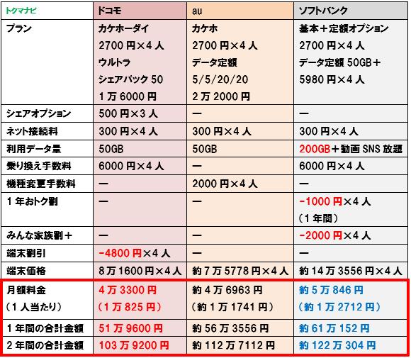 f:id:dragon_post:20180921035556p:plain