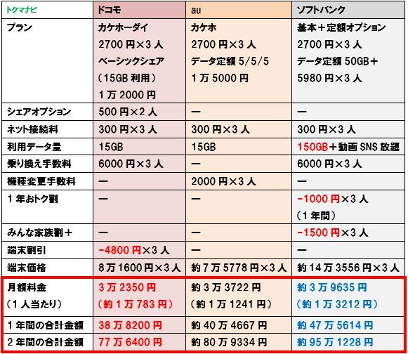f:id:dragon_post:20180921035631p:plain