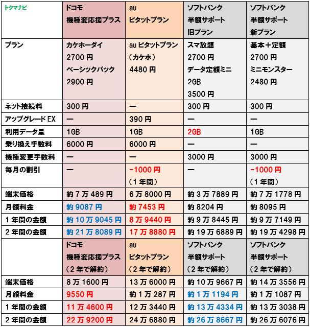 f:id:dragon_post:20180921035743p:plain