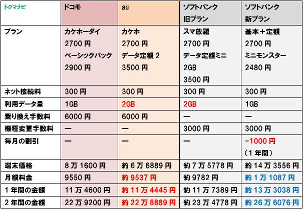 f:id:dragon_post:20180921035759p:plain