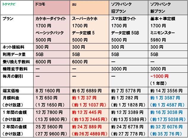 f:id:dragon_post:20180921035844p:plain