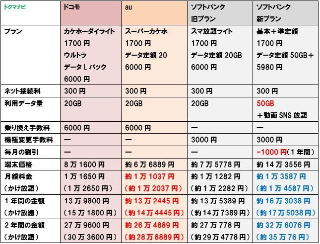 f:id:dragon_post:20180921035922p:plain