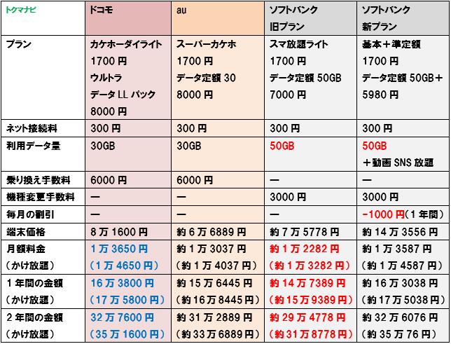 f:id:dragon_post:20180921040138p:plain