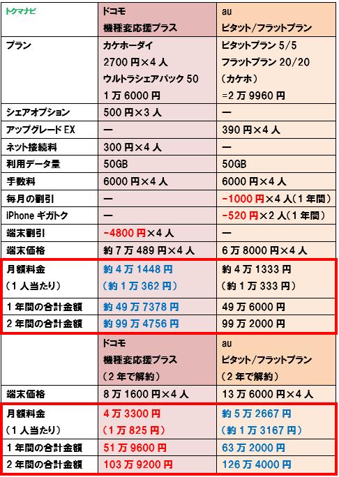 f:id:dragon_post:20180921040154p:plain