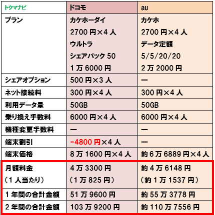 f:id:dragon_post:20180921040230p:plain