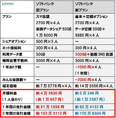 f:id:dragon_post:20180921040244p:plain