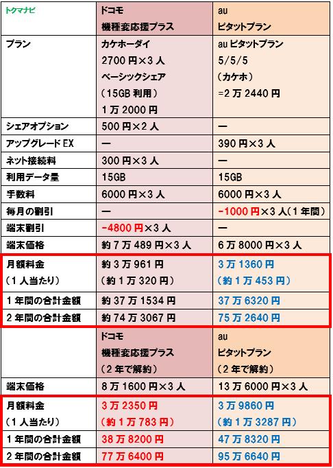 f:id:dragon_post:20180921040415p:plain