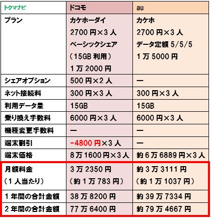 f:id:dragon_post:20180921040542p:plain