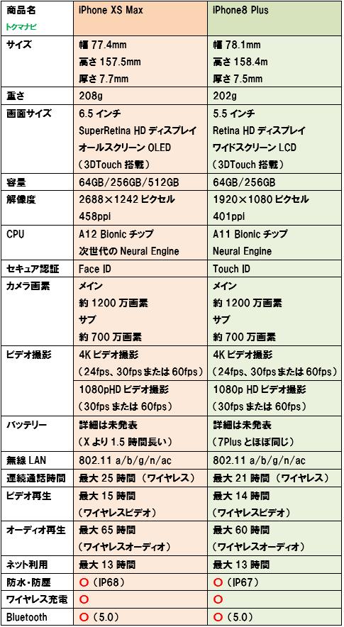 f:id:dragon_post:20180921040656p:plain