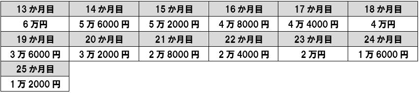 f:id:dragon_post:20180921070838p:plain