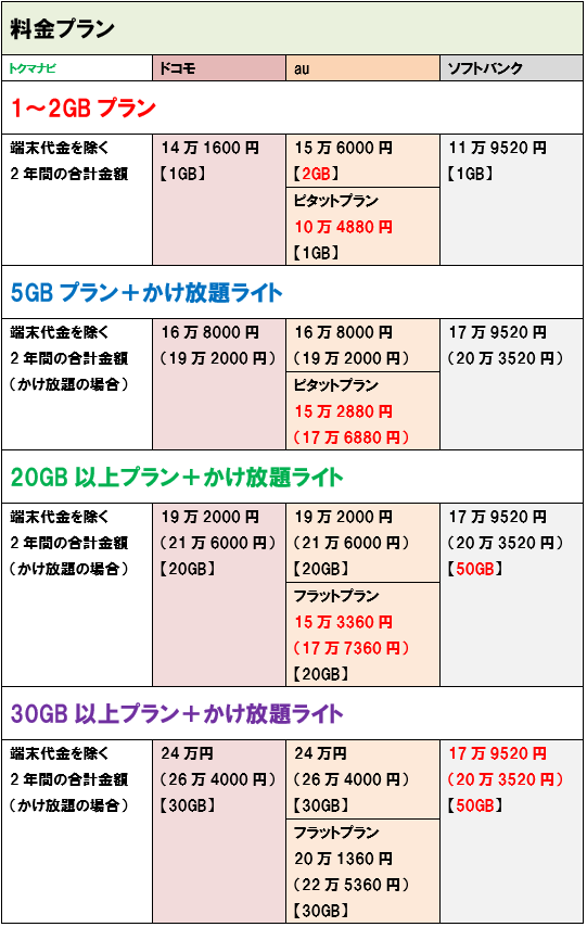 f:id:dragon_post:20181003172916p:plain