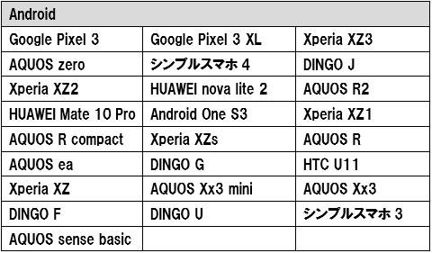 f:id:dragon_post:20181027134437p:plain
