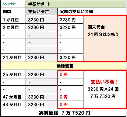f:id:dragon_post:20181027152926p:plain