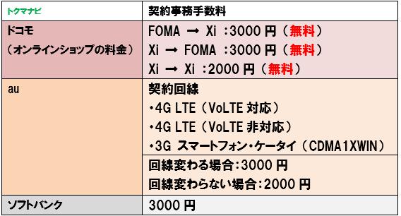 f:id:dragon_post:20181029174054p:plain