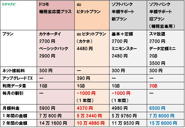 f:id:dragon_post:20181029175002p:plain