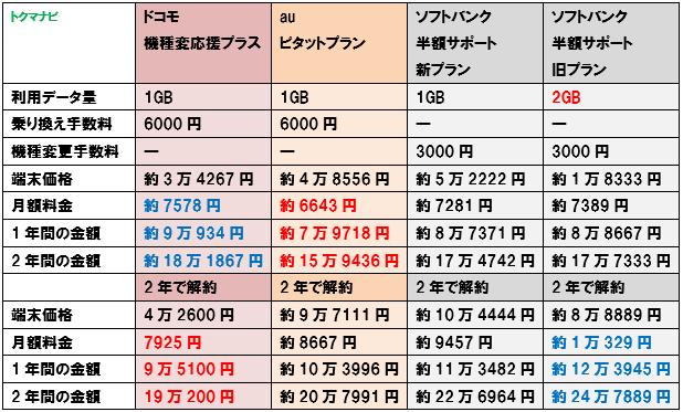 f:id:dragon_post:20181029175350p:plain
