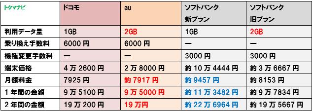 f:id:dragon_post:20181029175836p:plain