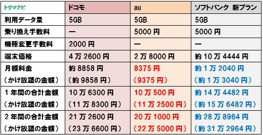 f:id:dragon_post:20181029181650p:plain