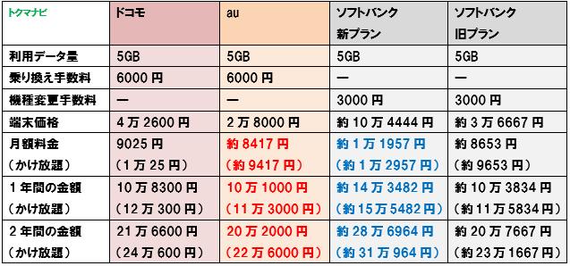f:id:dragon_post:20181029181727p:plain