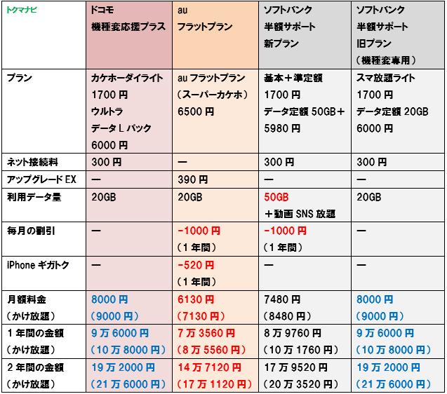 f:id:dragon_post:20181029181759p:plain