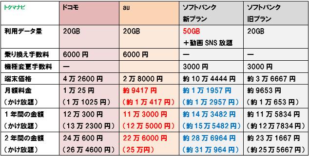 f:id:dragon_post:20181029182041p:plain