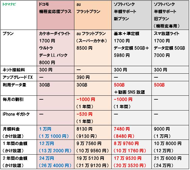 f:id:dragon_post:20181029182130p:plain