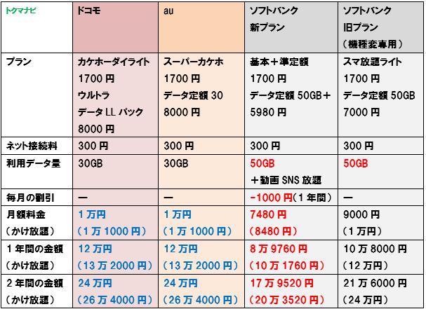 f:id:dragon_post:20181029182324p:plain