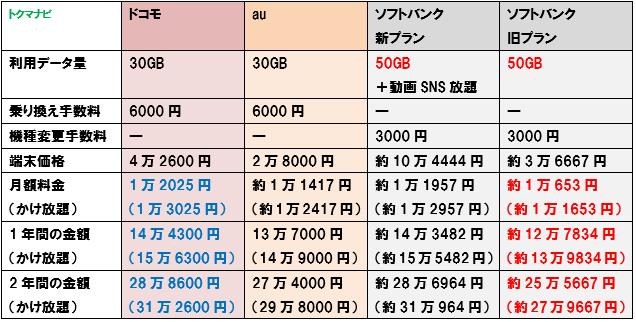 f:id:dragon_post:20181029182428p:plain