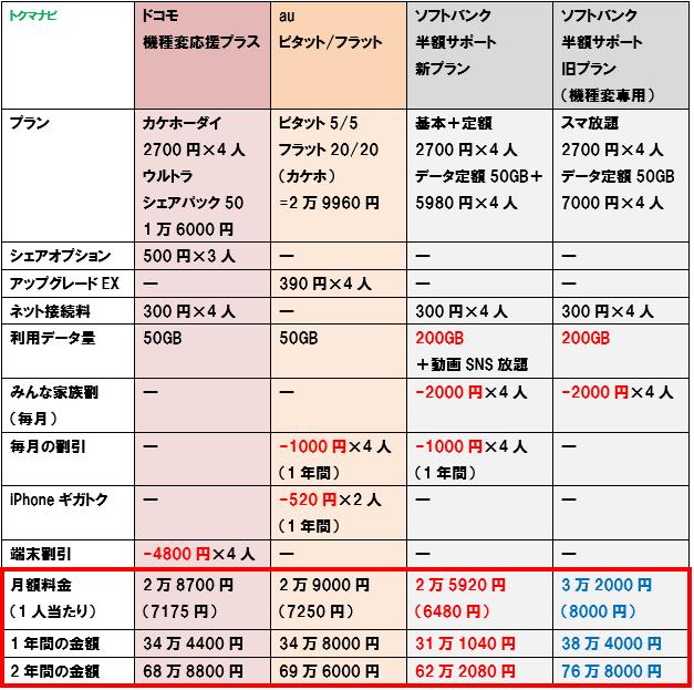 f:id:dragon_post:20181029182531p:plain