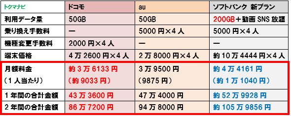 f:id:dragon_post:20181029182840p:plain