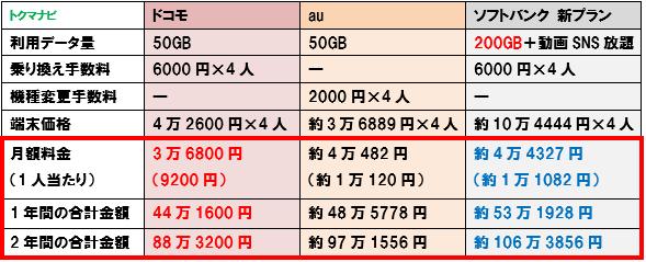 f:id:dragon_post:20181029182900p:plain