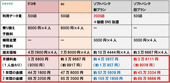 f:id:dragon_post:20181029182917p:plain