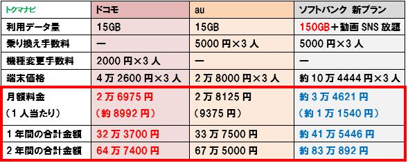 f:id:dragon_post:20181029183200p:plain