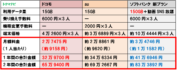 f:id:dragon_post:20181029183225p:plain