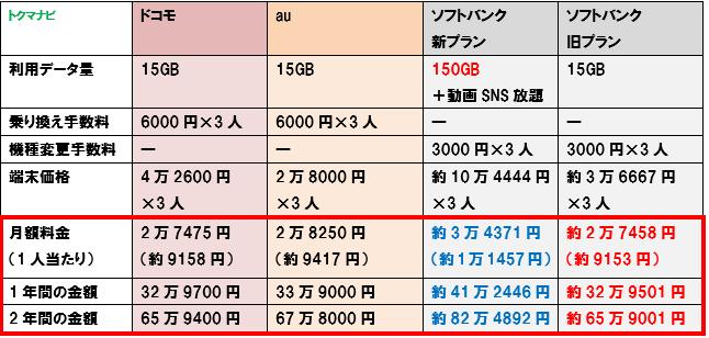 f:id:dragon_post:20181029183254p:plain