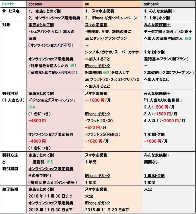 f:id:dragon_post:20181107140159p:plain