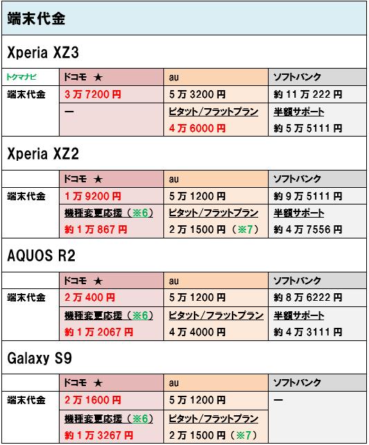 f:id:dragon_post:20181107140513p:plain