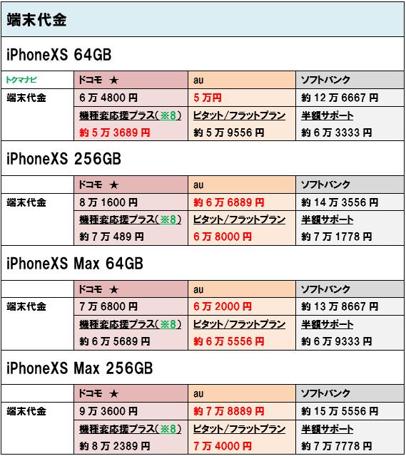 f:id:dragon_post:20181107140531p:plain