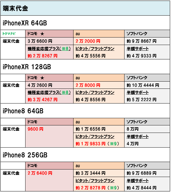 f:id:dragon_post:20181107140551p:plain