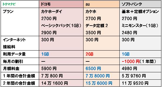 f:id:dragon_post:20181107140844p:plain