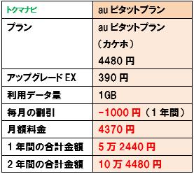 f:id:dragon_post:20181107140856p:plain