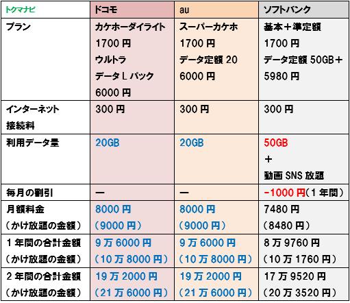 f:id:dragon_post:20181107141328p:plain