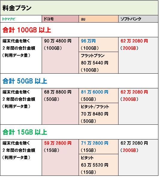 f:id:dragon_post:20181107141616p:plain