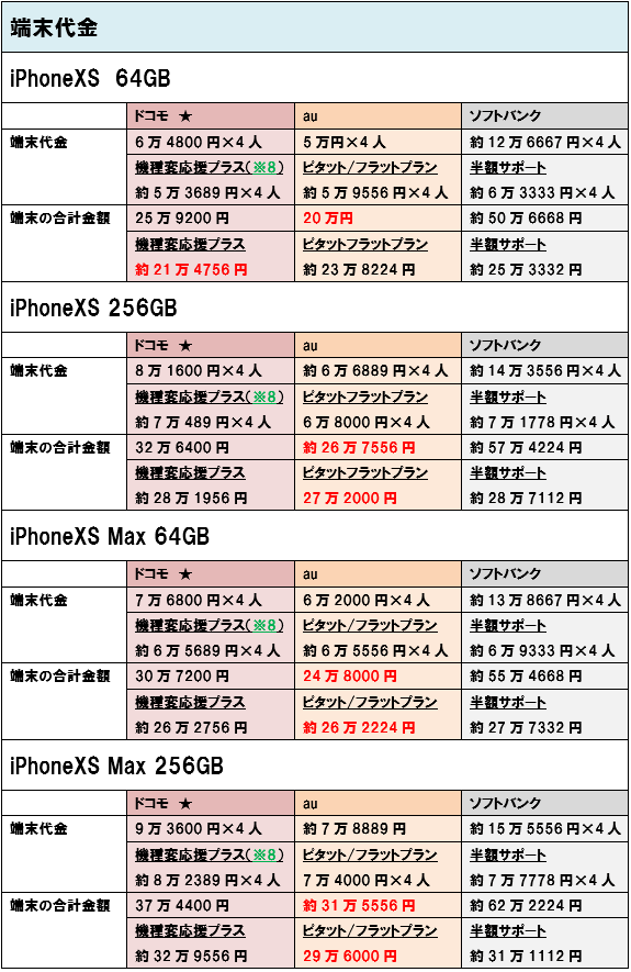 f:id:dragon_post:20181107141705p:plain